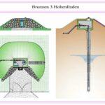 Infra Ingenieurbüro, Wasserversorgung
