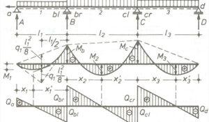 Ergänzende Fachbereiche - Infra Ingeniuerbüro für Infrastruktur
